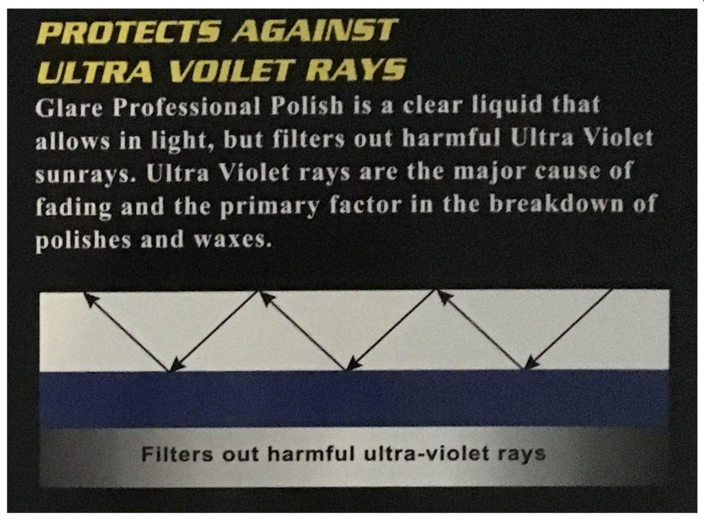 glare-ultra-violet-rays